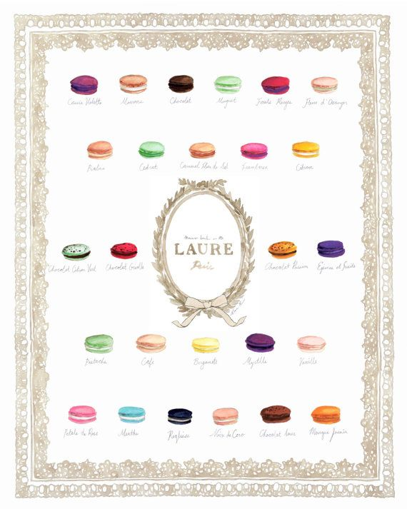 Laduree Macaron Art Laduree Painting Paris Photography Paris Art