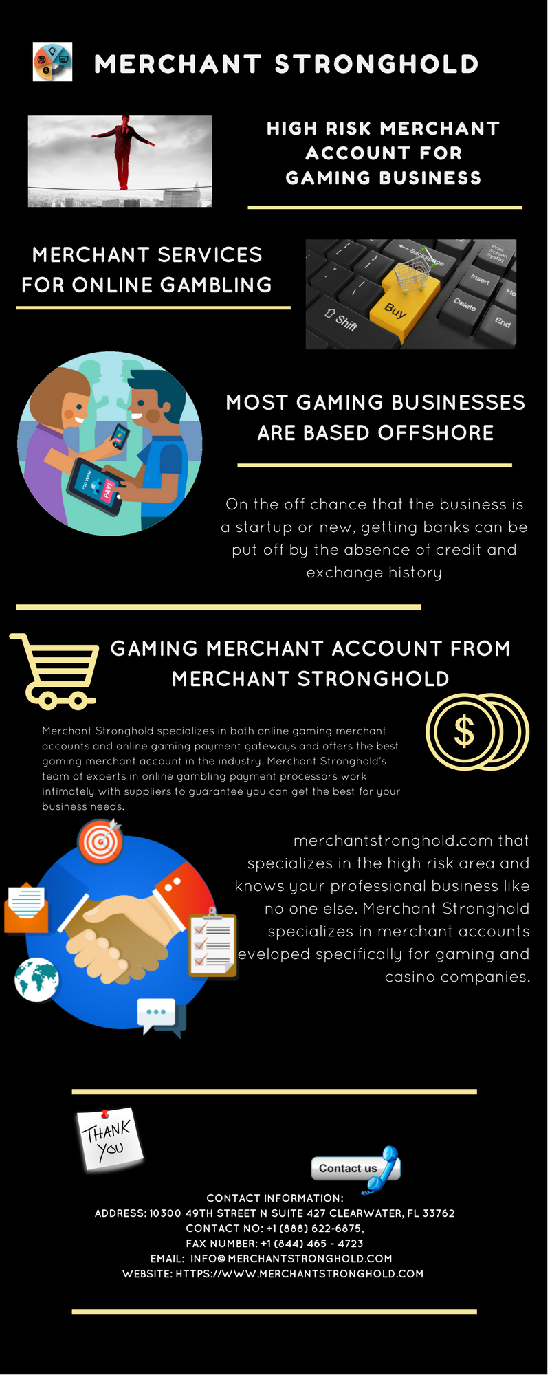 Online Gaming Merchant Account And Credit Card Processing With