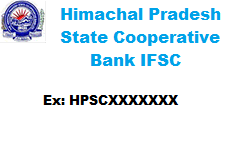 Yes Bank Image By Sasya Chowdary On Ifsc Coding Bank Hours