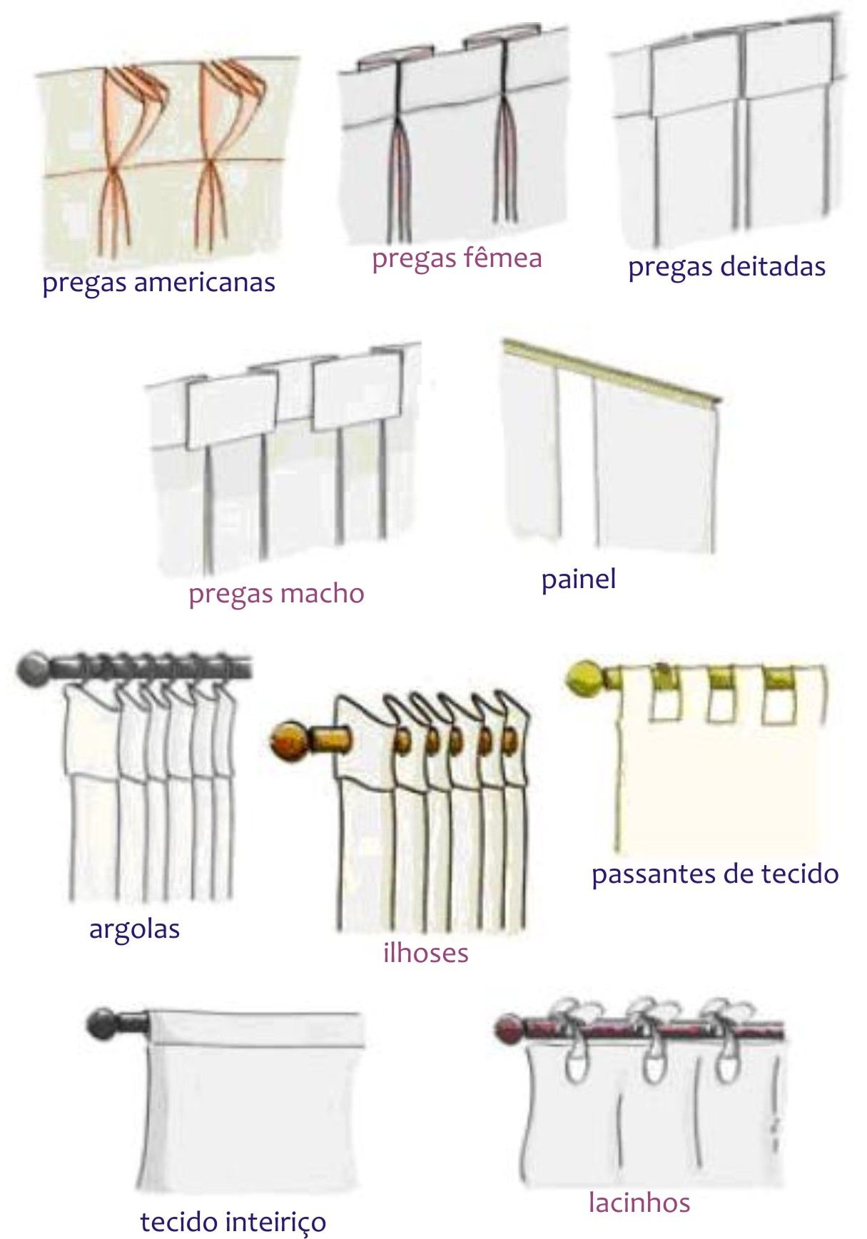 The words for curtain types in Spanish. Handy | drapery | Pinterest ...