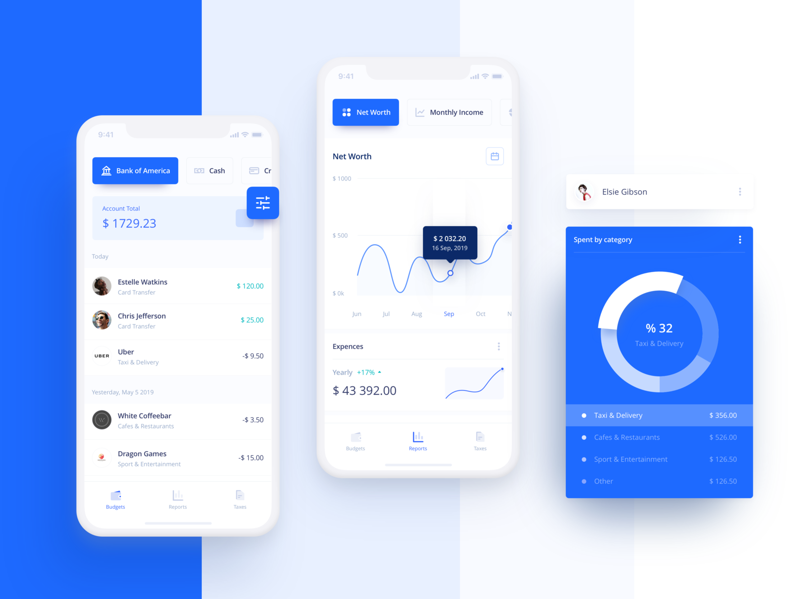 Budget Saver Responsive Budgeting Mobile Design Finance App