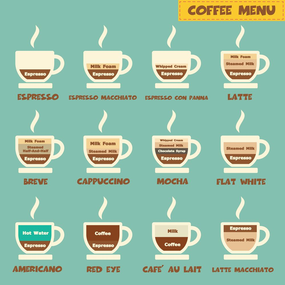 Check out Tips to Make the Best Coffee at Home