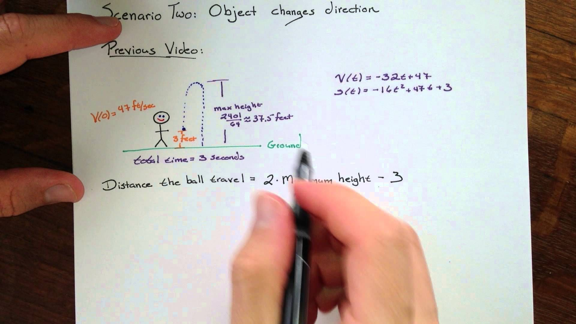The Difference Between Distance And Displacement