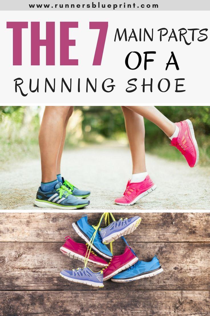 Anatomy of a Running Shoe - The 7 Main Parts | Anatomy, Running ...