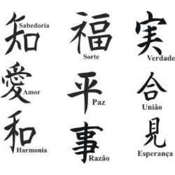 Os significados dos Simbolos Japoneses Tatuajes Pinterest