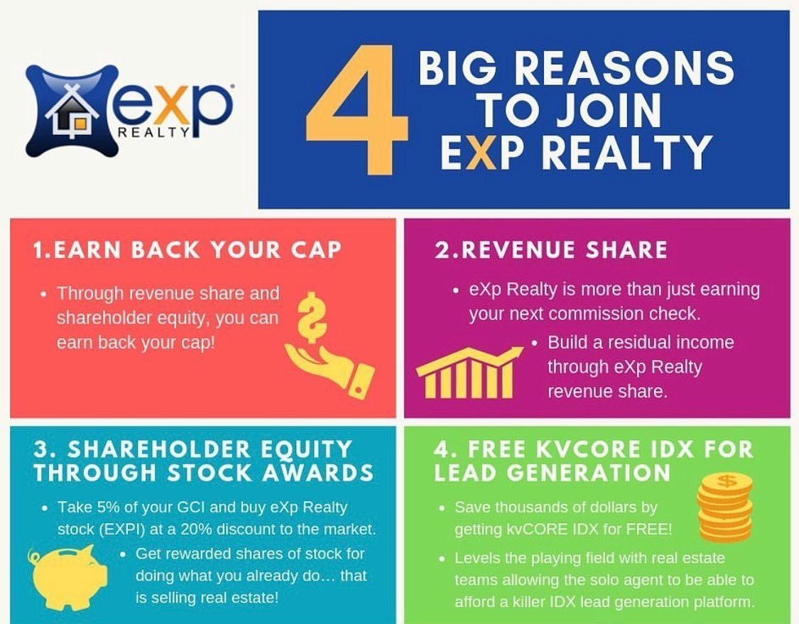 Just 4 Of The Reasons To Join Exp Realty Find Out More By Visiting And Watching The Videos On The Li Real Estate Humor Family Guy Quotes Funny Weekend Quotes