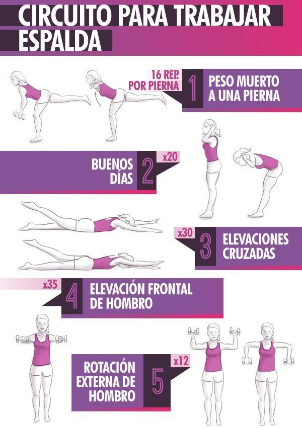 buenos ejercicios de circuito para bajar de peso