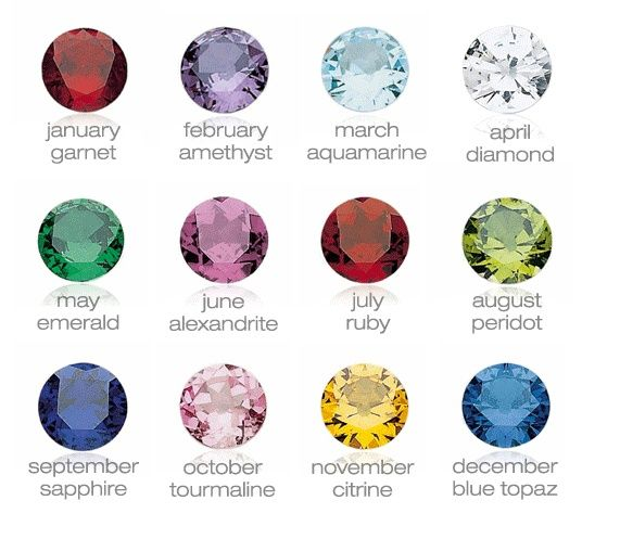 3808d1c30 992774ab3649a36f785738c11a06c799.jpg 571×497 pixels Ruby Meaning, Birthstone  Colors Chart, Birthstone List