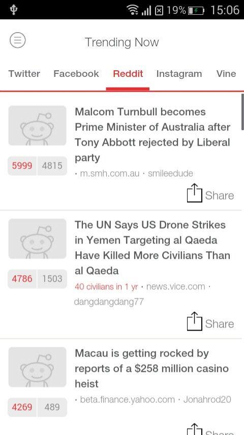 Top Trends This Hour on #Reddit (WorldWide) #MalcomTurnbull