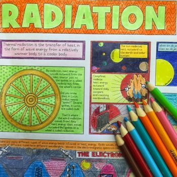 Heat And Temperature Radiation Coloring With Crossword Puzzle