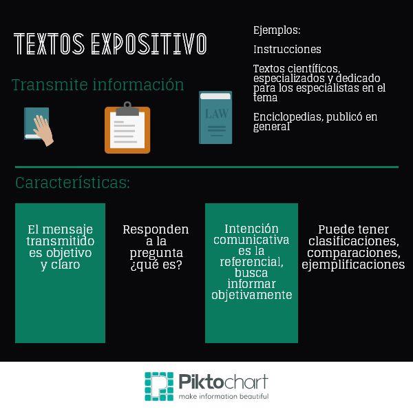Texto Expositivo Tipologias Textuales Texto Cientifico Textos Narrativos