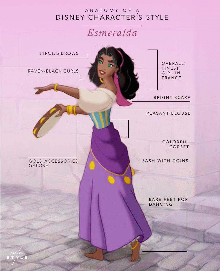 Disney style is your style signature style disney style and anatomy disney style is your style solutioingenieria Image collections