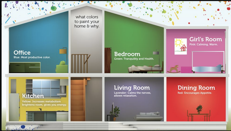 Home Color Psychology Office Wall Colors Interior Design Business Home Office Setup