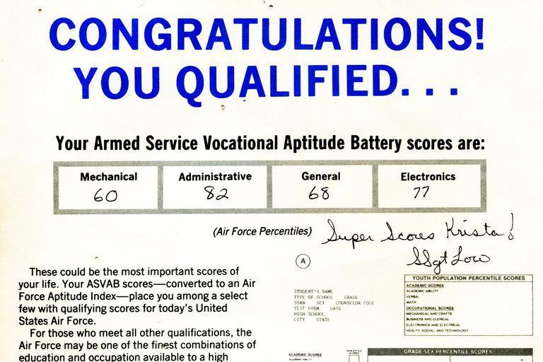 Air Force ASVAB Composite Scores Air force, Air force