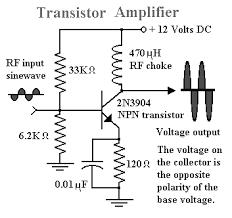 1 Transistor Am Broadcast Transmitter Căutare Google Transistors Electrical Engineering Car Audio Systems