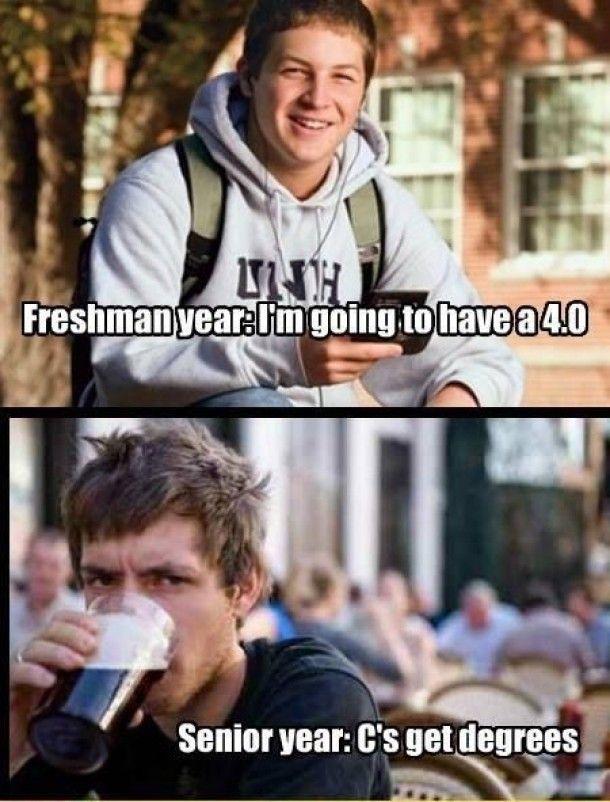 The Progression Most Students Go Through Grad School Grad School Problems Freshman College