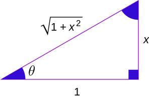 Rumus Trigonometri Invers Beserta Contoh Soal Dan Jawaban