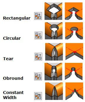 Resultado De Imagen Para Kinds Bend Sheet Metal Sheet Metal Sheet Metal Shop Metal Sheet Design