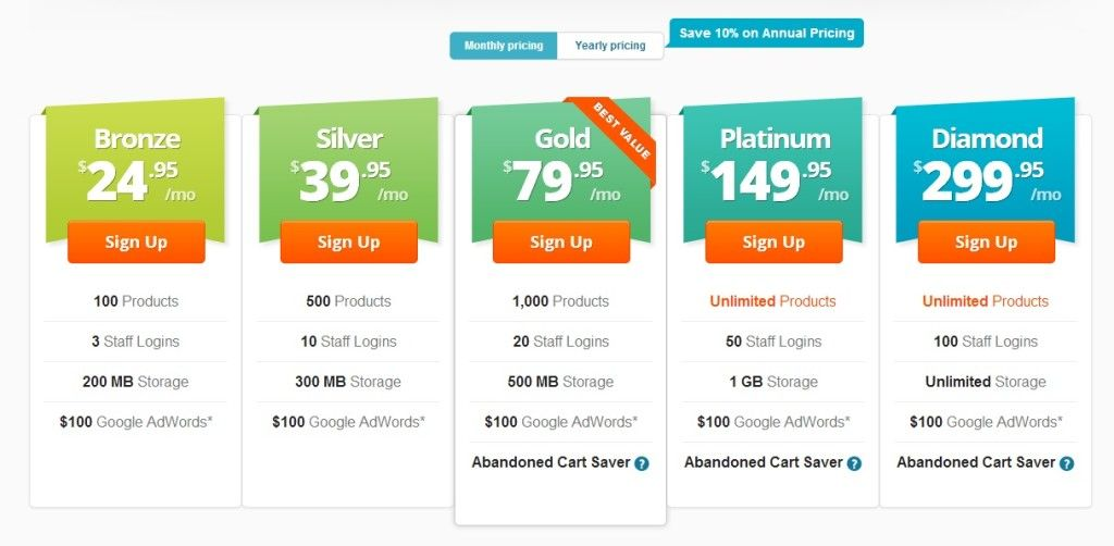 17 images about Product Pricing – Comparison Grid Template