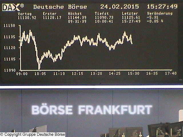 Börse Realtime Dax