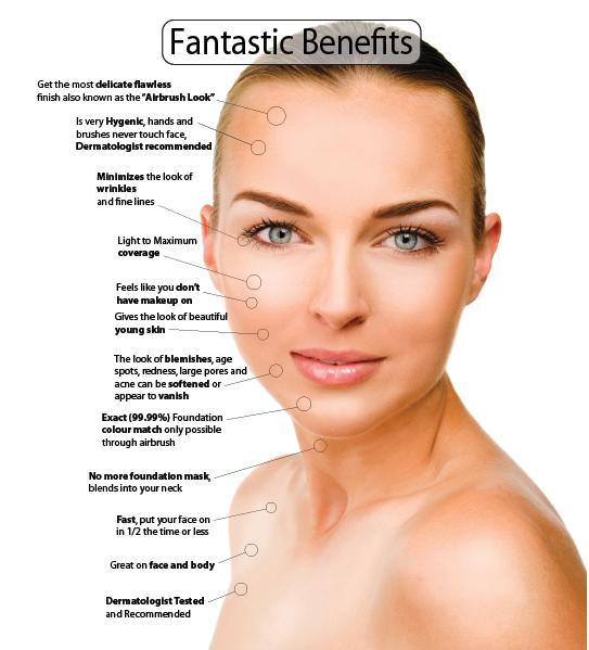 Why Airbrush Makeup Makeup, Wedding makeup and Hair makeup