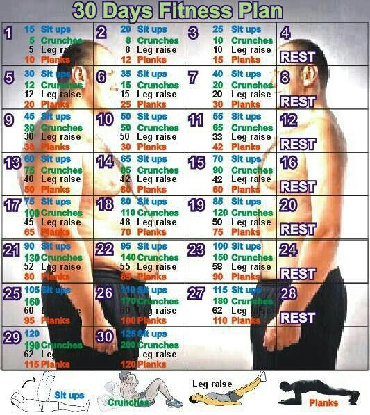 30 days fitness plan Easy workouts, Workout plan