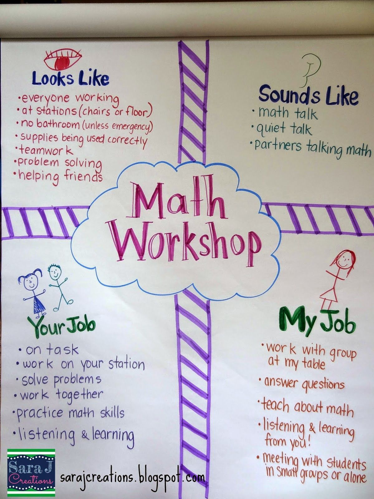 Math workshop where do i start anchor charts math and chart math workshop where do i start ccuart Image collections