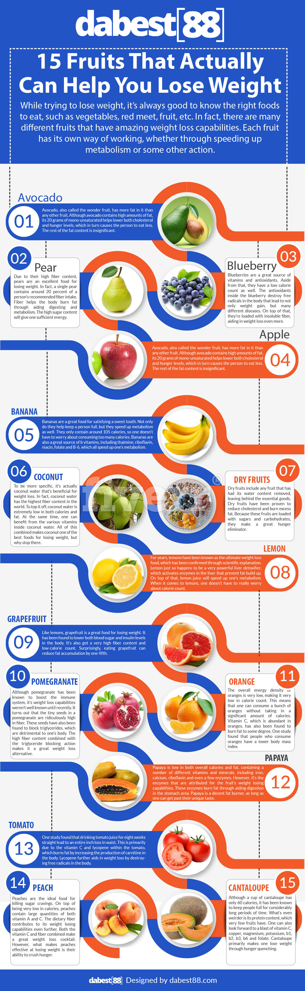 Pin On 15 Fruits That Actually Can Help You Lose Weight