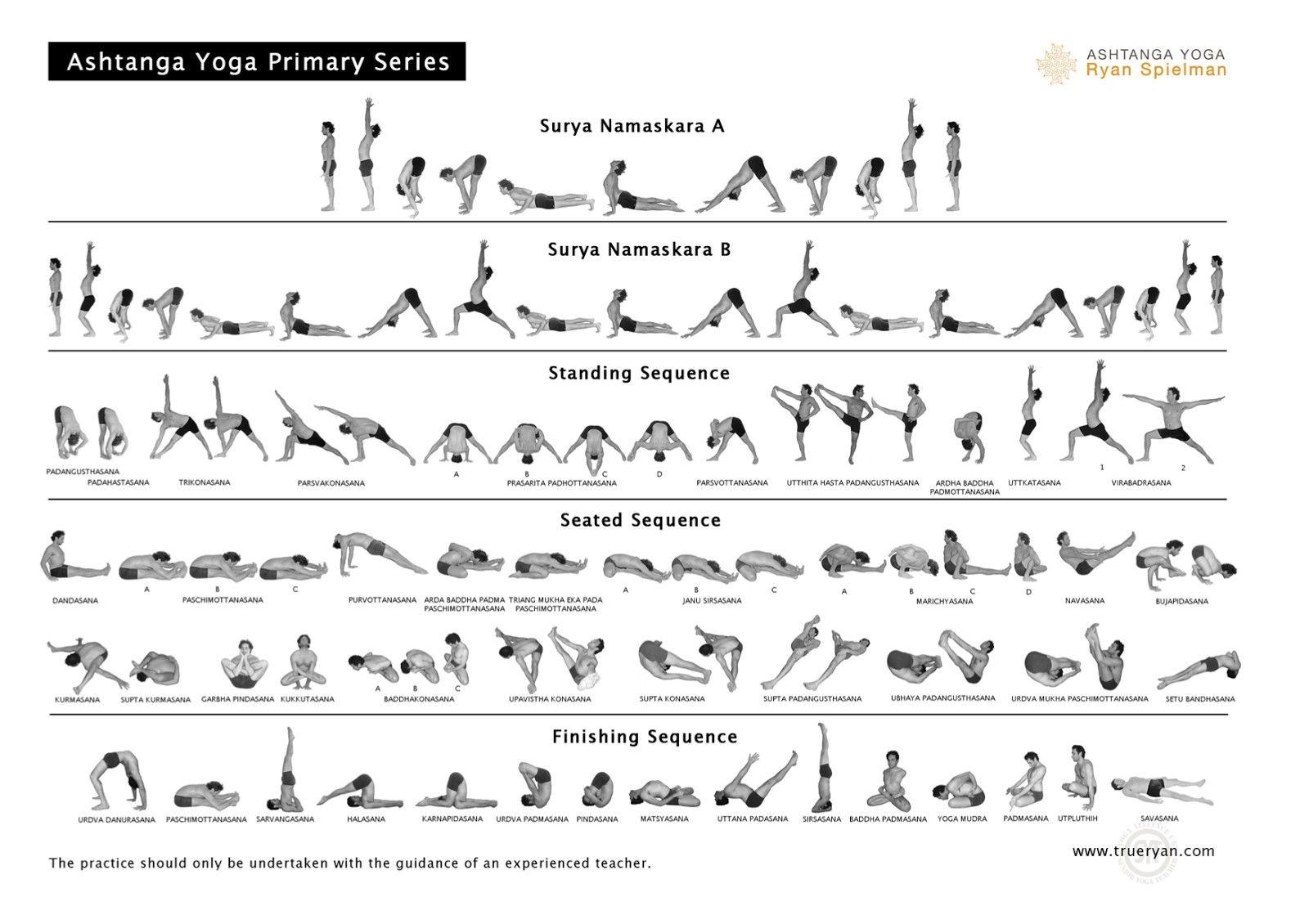 Student Resources  Ashtanga yoga postures, Vinyasa yoga, Vinyasa