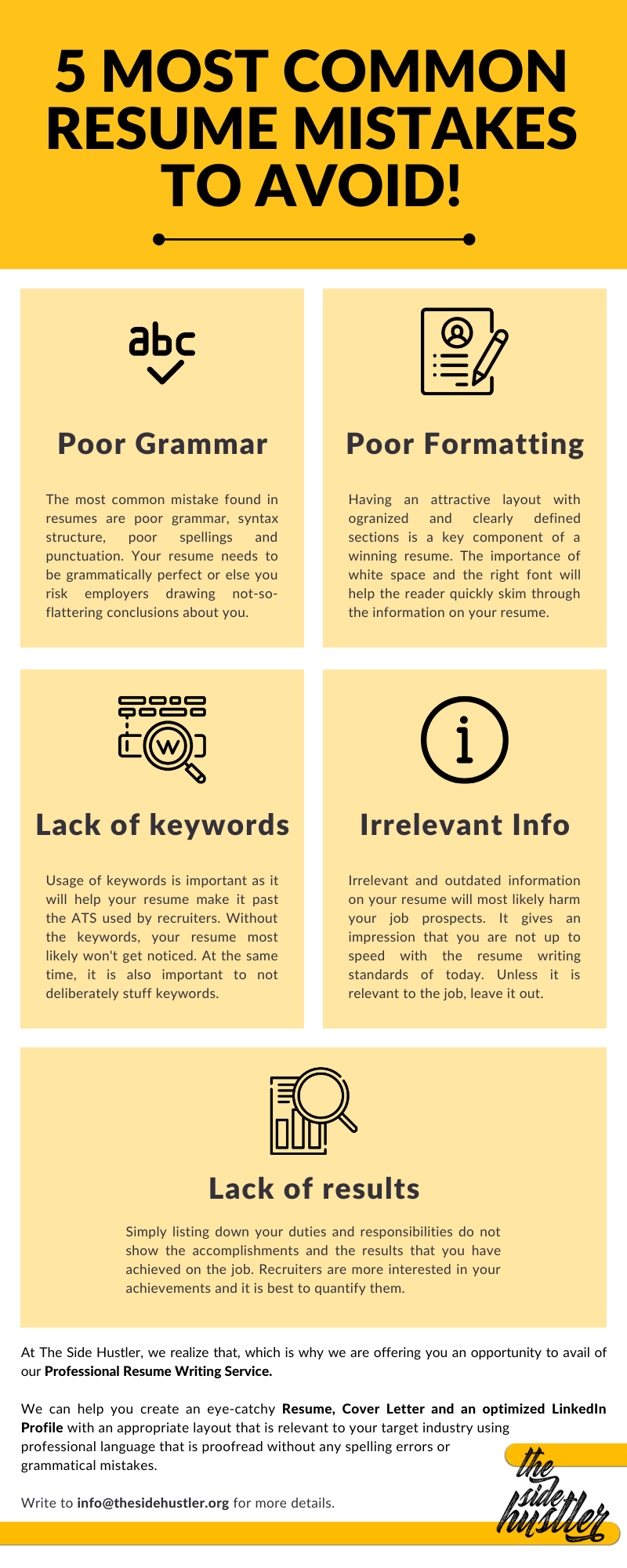Your resume holds the key towards a great first impression
