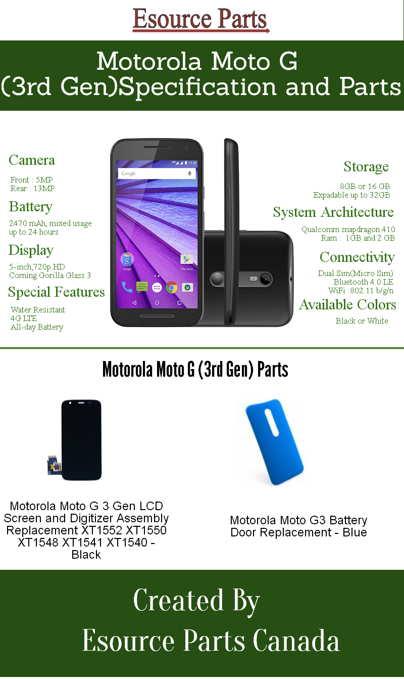 Esource Parts has been one of the leading mobile phone
