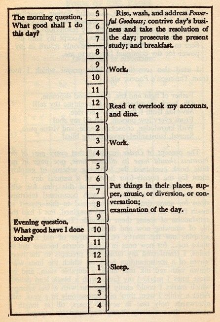 A Balanced Life Benjamin FranklinS Daily Schedule  Planners