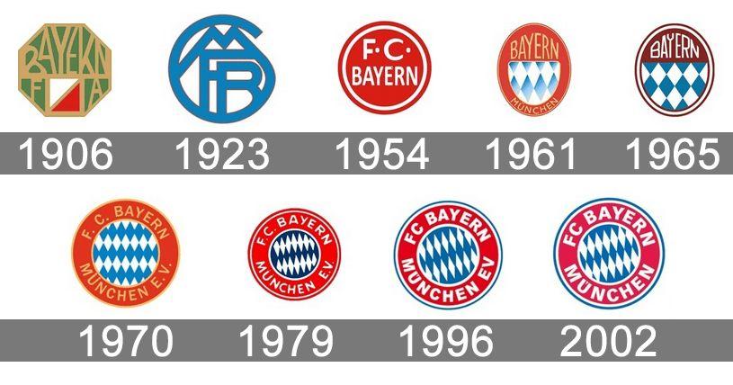 Bayern Munchen Logo History Bayern Bayern Munchen Bayern Munich