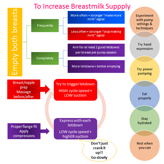 Exclusive Pumping - How To Increase Breast Milk Supply -1752