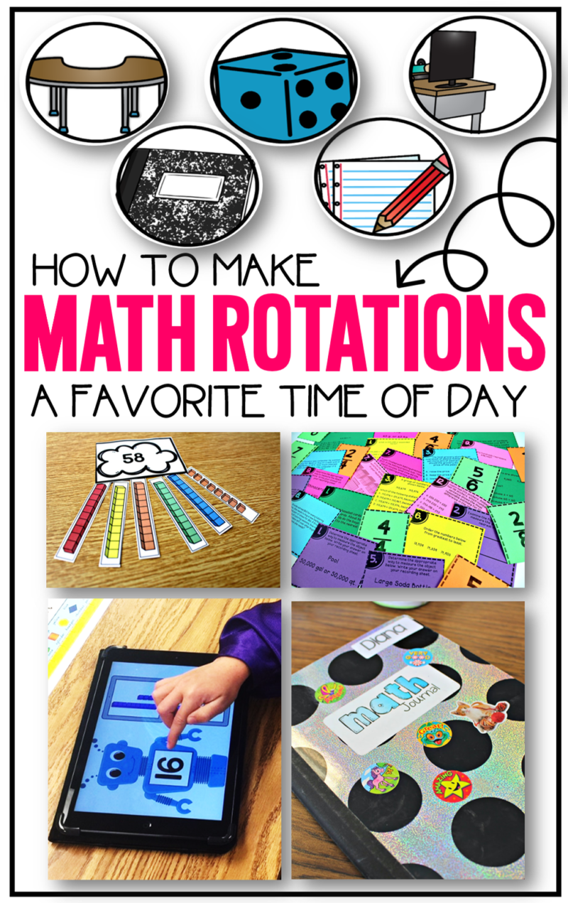math rotations a favorite time of day | all things 1st grade