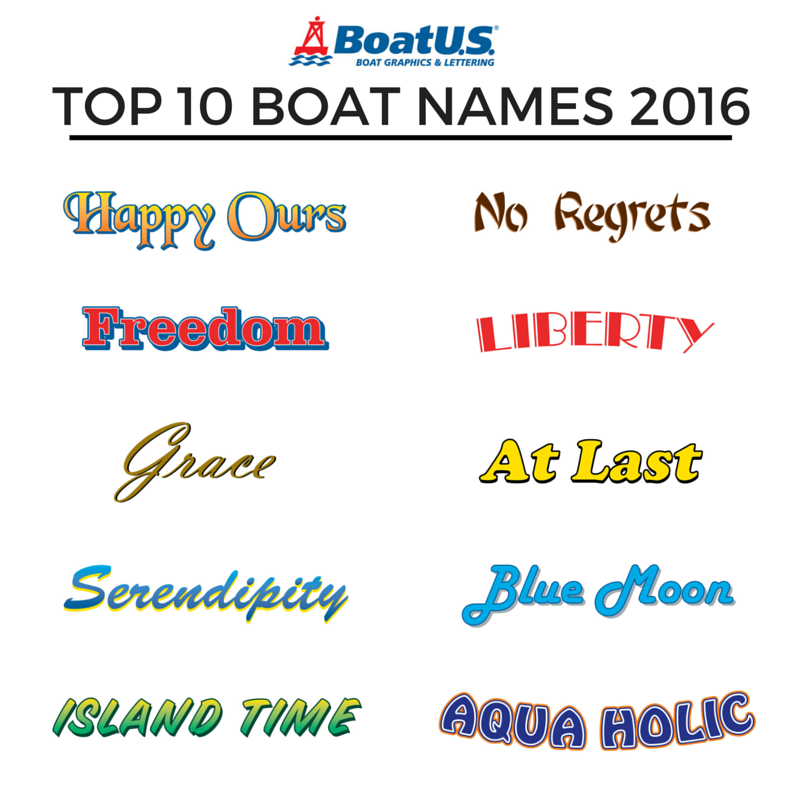 Researching the close to 10,000 orders BoatUS Boat Graphics