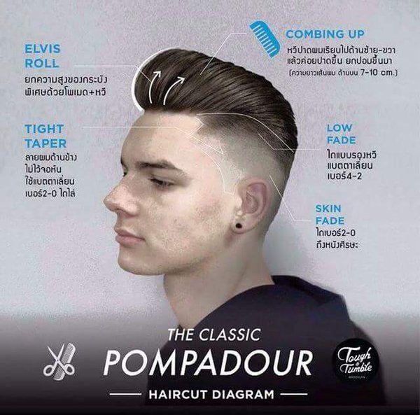 Haircut Diagram Pesquisa Google Info Tips Barberia Pinterest