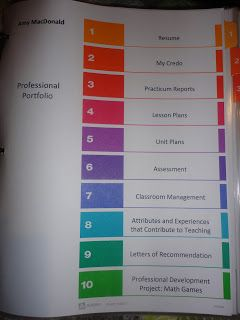 Teacher Portfolio Samples