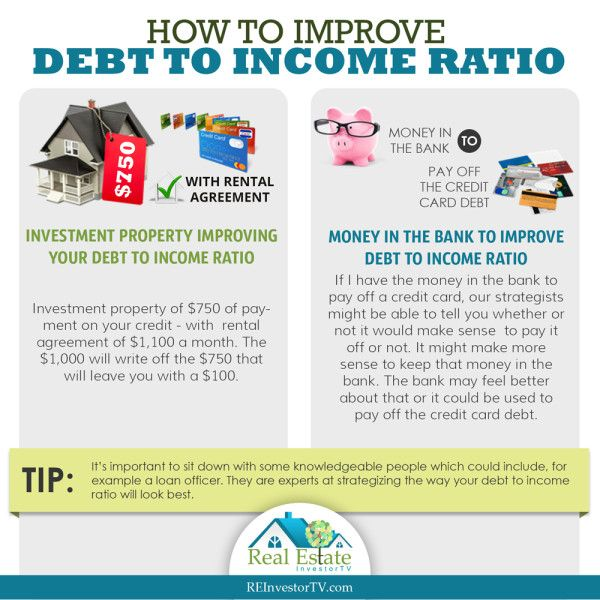 How To Improve Debt To Income Ratio Reitv Debt To Income Ratio Finance Goals Debt Investment