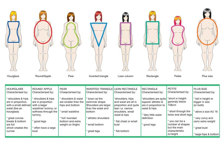 bb4988831dc3b What is my body shape and what s in store for me this Spring ...