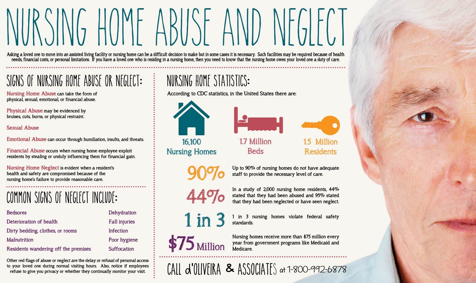 nursing home neglect Damages in florida nursing home and alf cases, including wrongful death, pain and suffering and punitive damages speak with a lawyer now.