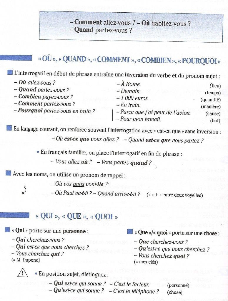 Ce Qu'il Ou Ce Qui : qu'il, Comment..., French, Grammar,, Words,, Learn