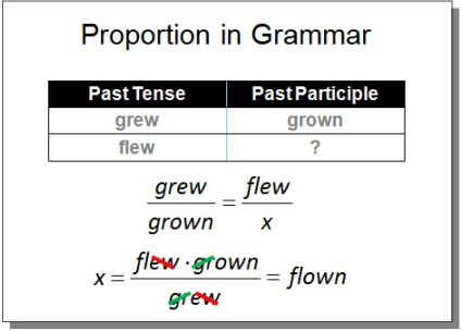 Jokes Only Grammar Nerds Will Understand Funny Pinterest - 19 jokes only grammar nerds will understand