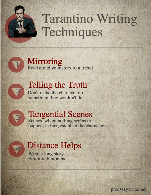 Tarantino Writing Techniques #Infographic