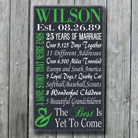 15th Wedding Anniversary Gift For Wife: Personalized 5th 15th 25th 50th Anniversary By
