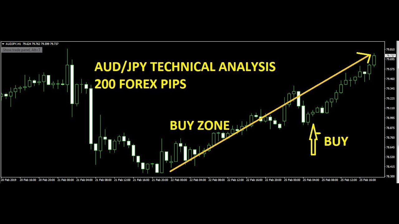 Aud Jpy Usd Jpy Trade Best Forex Trading System 25 Feb 2019 Review