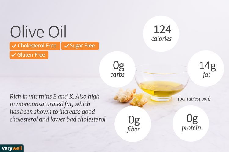 Why Is Olive Oil So Heart-Healthy?