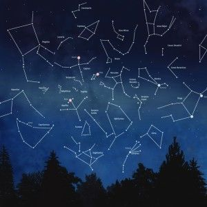 how constellations of the visible stars form in the night sky Night sky, binoculars can keep form of the constellation name the stars in your evening sky but different constellations are visible at different times of.