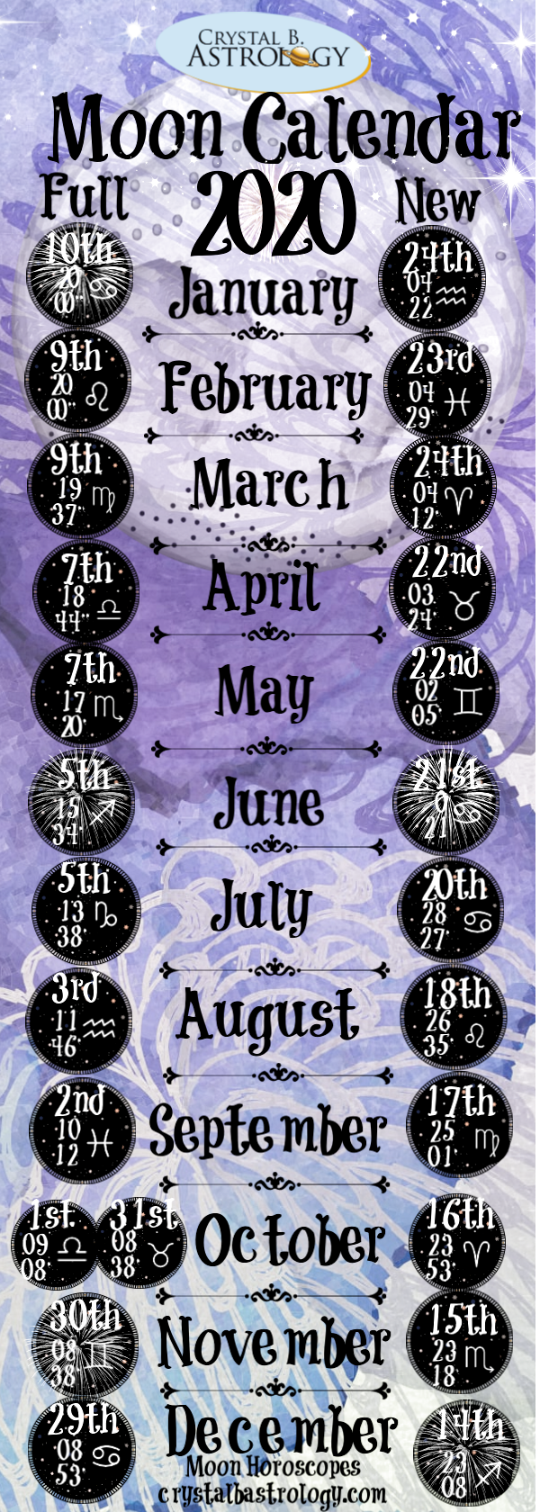 Mark a date of every Full Moon and New Moon in 2020 on your calendar. #calendar #moon #full #year #horoscope #astrology