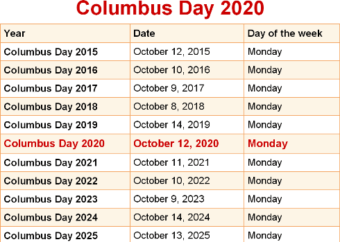 Columbus Day 2020 Usa In 2020 Happy New Year Quotes Quotes About New Year Columbus Day 2020